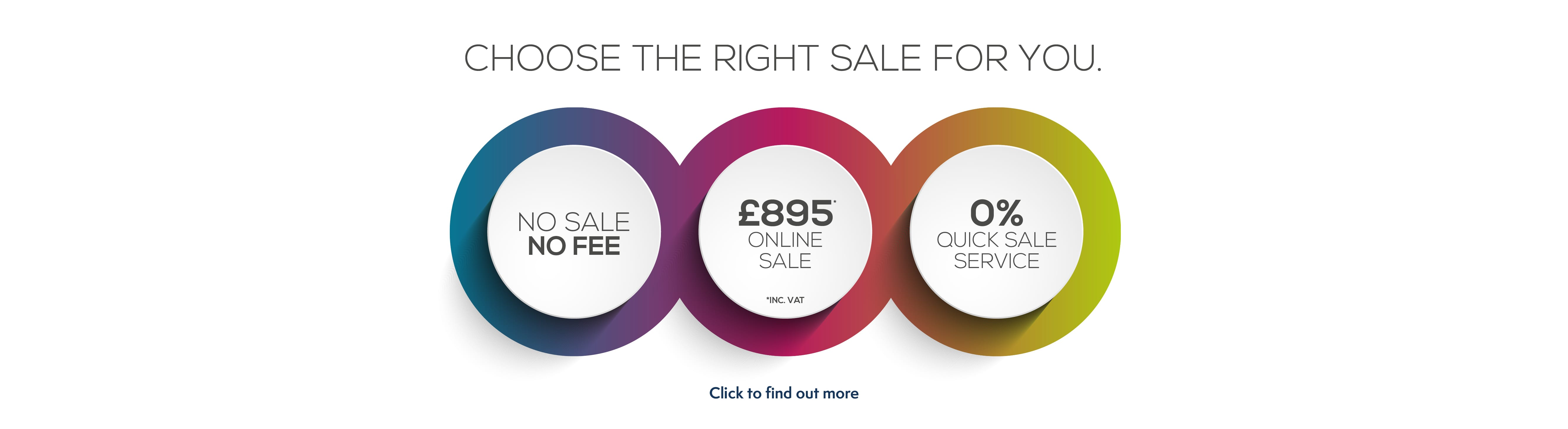 Kirkham Property Oldham Choose the right sale for you